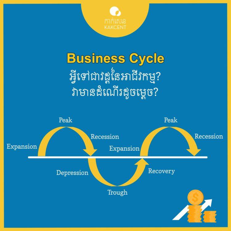 វដ្តអាជីវកម្ម (Business Cycle)
