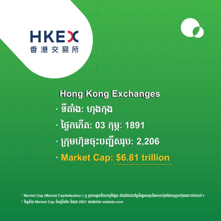 Hong Kong Exchanges (HKEX)